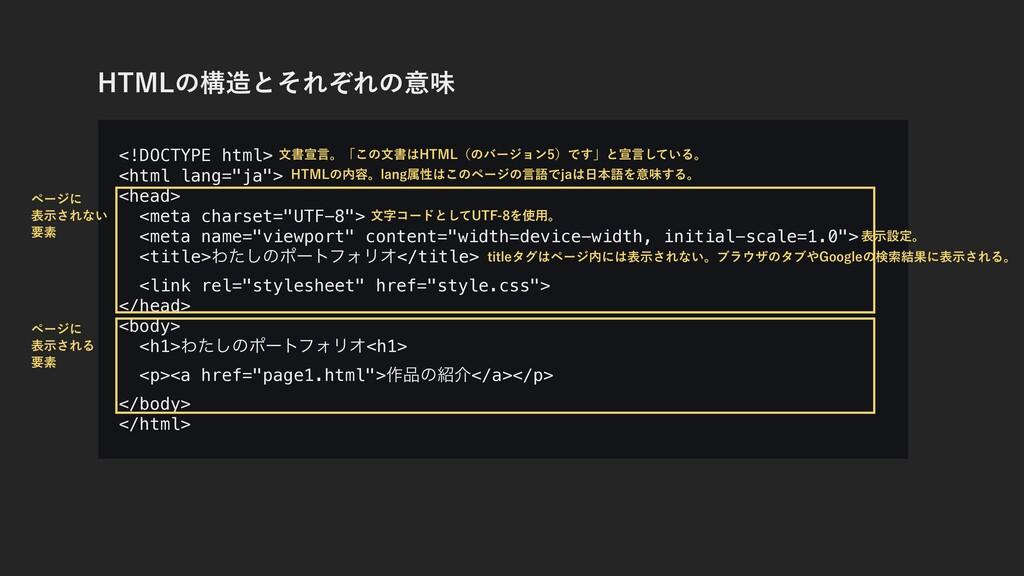 """)5.-ͷߏͱͦΕͧΕͷҙຯ <!DOCTYPE html> <html lang=""""ja""""..."""