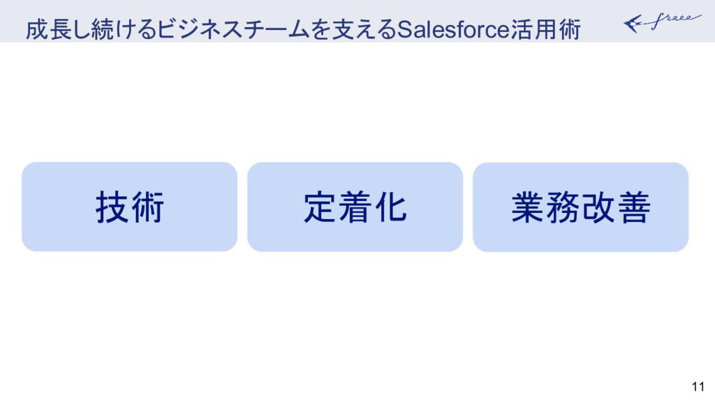 成長し続けるビジネスチームを支えるSalesforce活用術 11 技術 定着化 業務改善