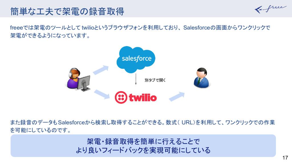 freeeでは架電のツールとして twilioというブラウザフォンを利用しており、 Sales...