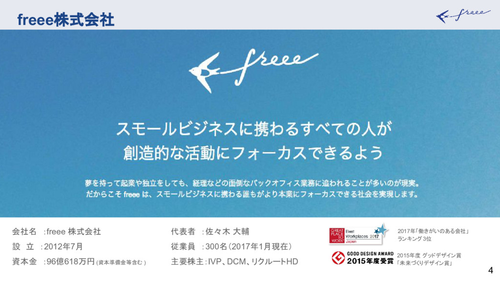 freee株式会社 4 会社名 :freee 株式会社 設 立 :2012年7月 資本金 :9...