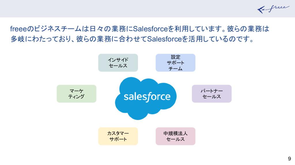 9 freeeのビジネスチームは日々の業務にSalesforceを利用しています。彼らの業務は...