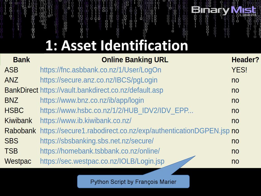 5: Risks? Python Script by François Marier