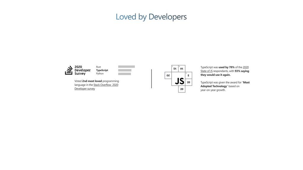 https://insights.stackoverflow.com/survey/2020