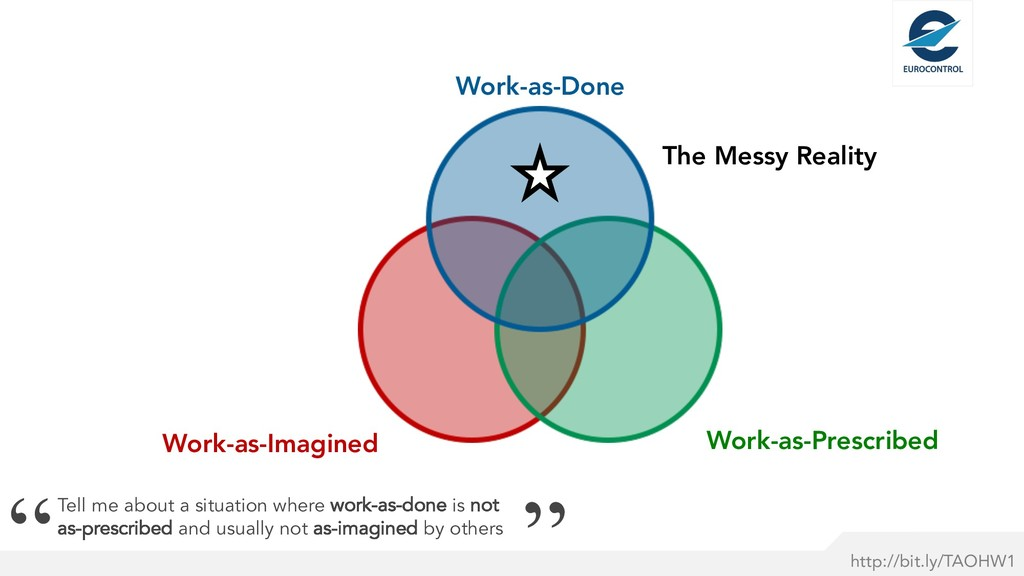 Work-as-Imagined Work-as-Prescribed Work-as-Don...