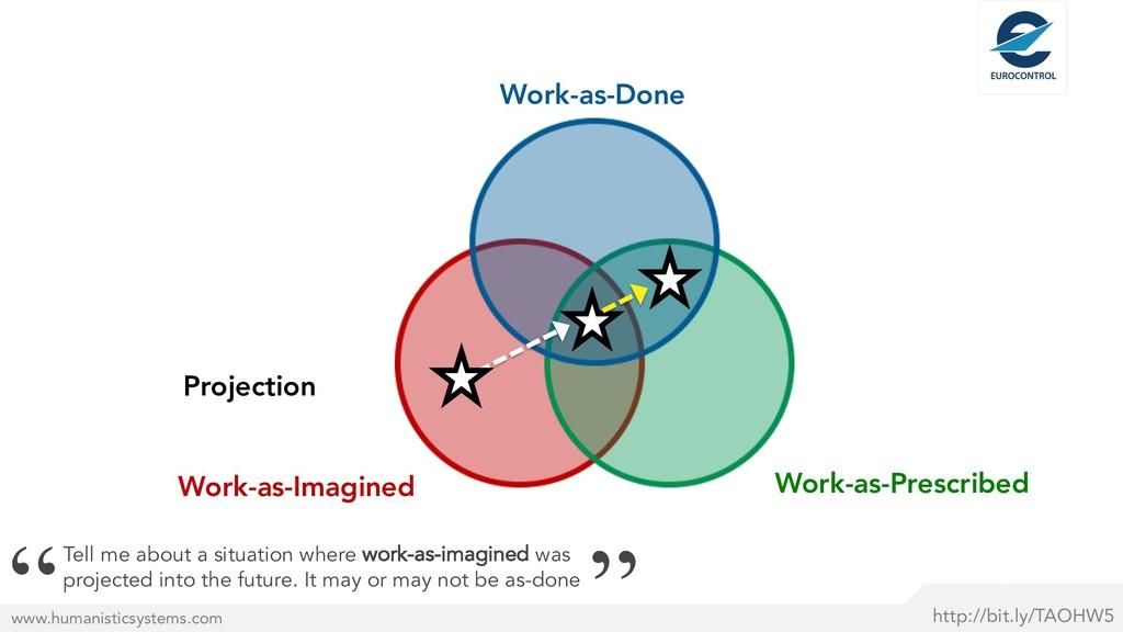 Projection http://bit.ly/TAOHW5 www.humanistics...