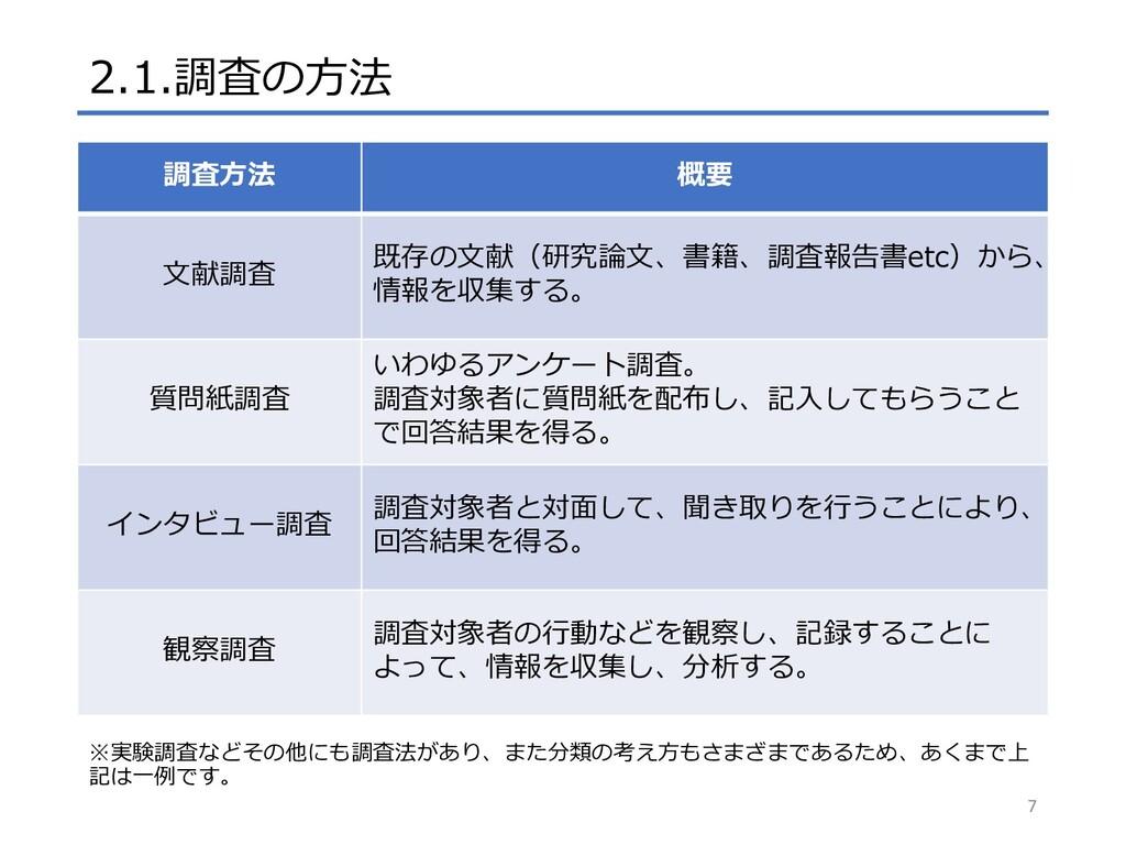 2.1.調査の方法 7 調査方法 概要 文献調査 既存の文献(研究論文、書籍、調査報告書etc...