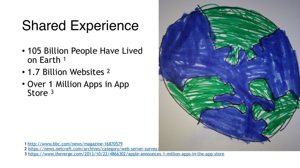 Shared Experience • 105 Billion People Have Liv...