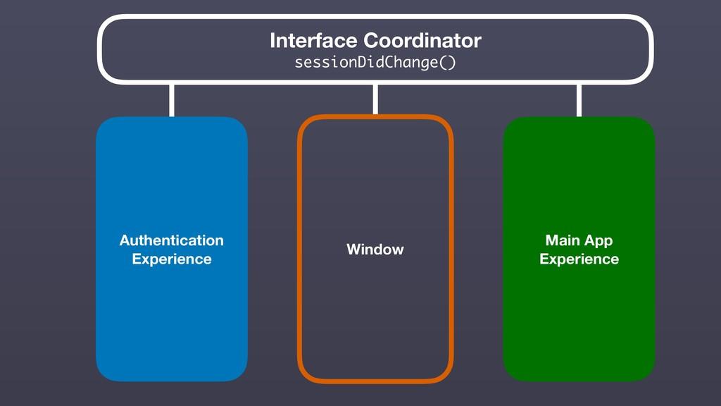 Interface Coordinator sessionDidChange() Authen...