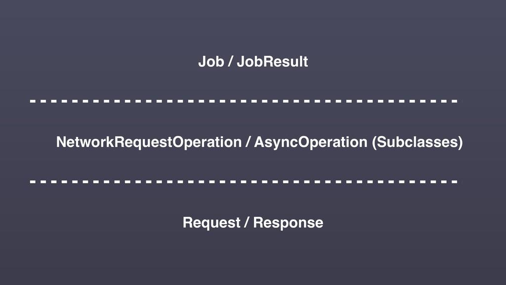 Job / JobResult NetworkRequestOperation / Async...