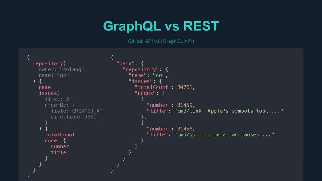 GitHub API v4 (GraphQL API) GraphQL vs REST Add...