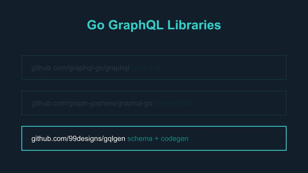 Go GraphQL Libraries github.com/graphql-go/grap...