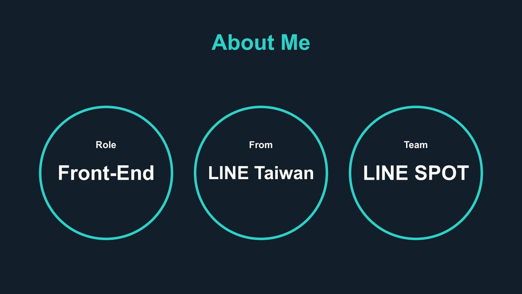 About Me Role Front-End Team LINE SPOT From LIN...