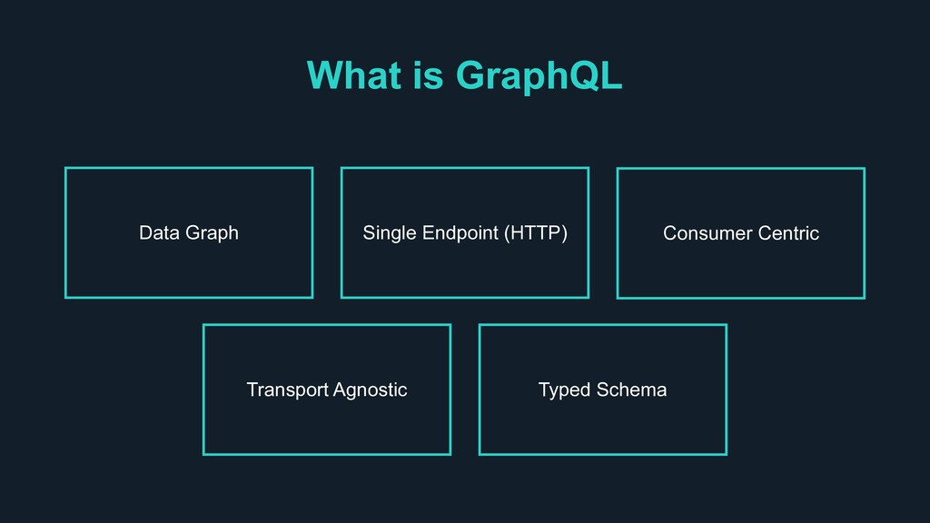 What is GraphQL Single Endpoint (HTTP) Typed Sc...