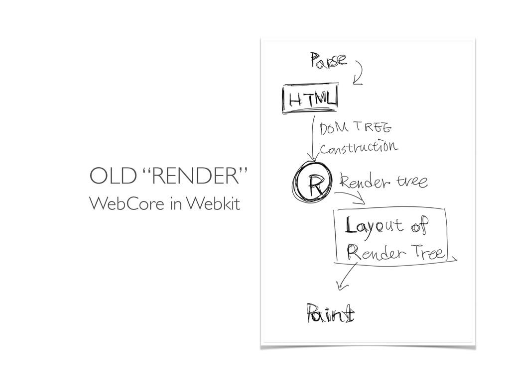 """OLD """"RENDER"""" WebCore in Webkit"""