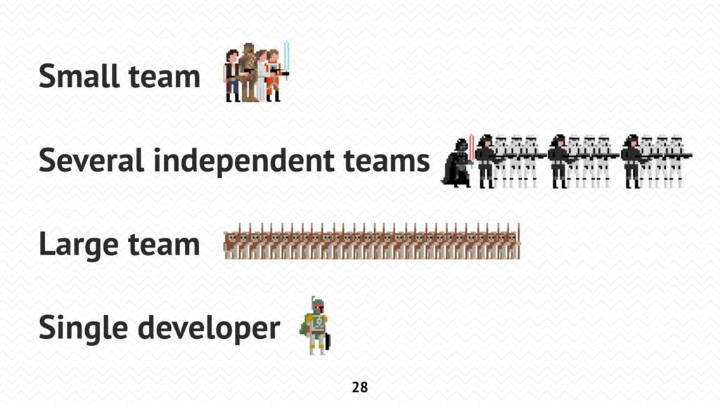 28 Small team Several independent teams Large t...