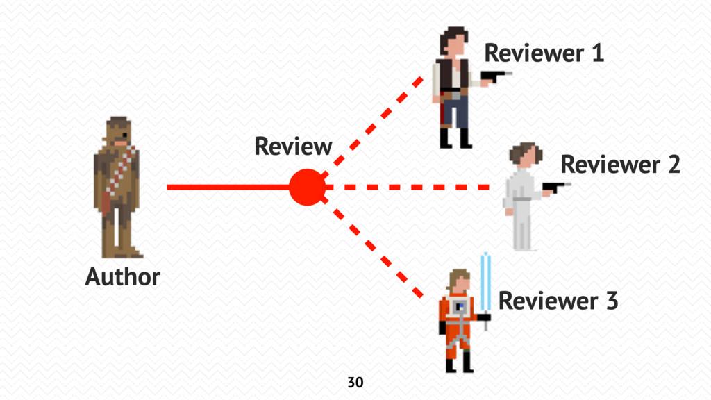 30 Author Reviewer 1 Reviewer 2 Reviewer 3 Revi...