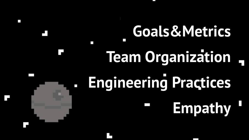 81 Goals&Metrics Team Organization Engineering ...