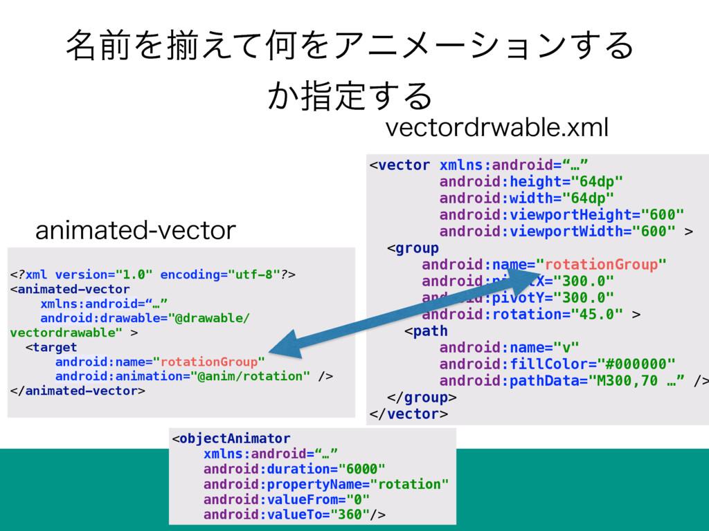 """໊લΛἧ͑ͯԿΛΞχϝʔγϣϯ͢Δ ͔ࢦఆ͢Δ <?xml version=""""1.0"""" enc..."""