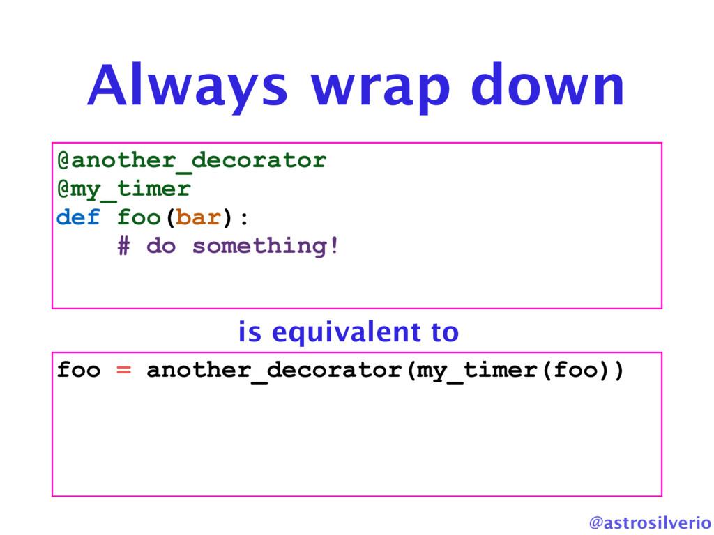 @astrosilverio Always wrap down @another_decora...