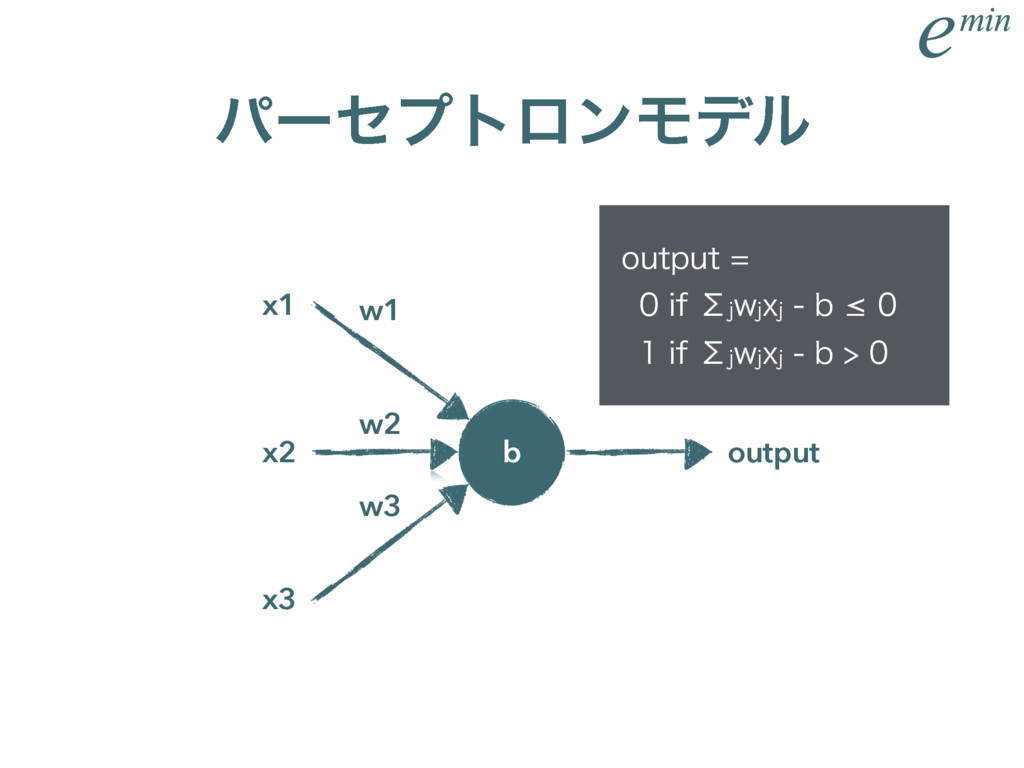 b ύʔηϓτϩϯϞσϧ x1 x2 x3 output w1 w2 w3 PVUQVU...
