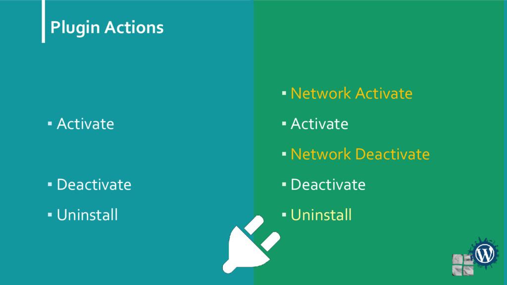 Plugin Actions ▪ Activate ▪ Deactivate ▪ Uninst...