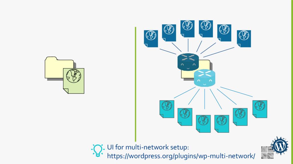 UI for multi-network setup: https://wordpress.o...