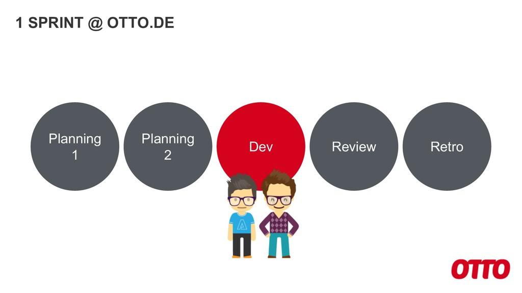 Dev 1 SPRINT @ OTTO.DE Planning 1 Planning 2 Re...