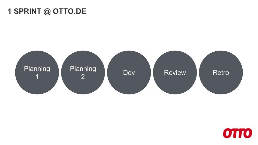 Planning 1 Planning 2 Dev 1 SPRINT @ OTTO.DE Re...