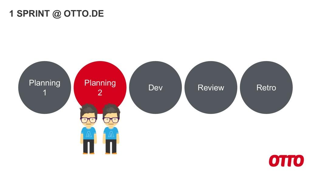1 SPRINT @ OTTO.DE Planning 1 Planning 2 Dev Re...