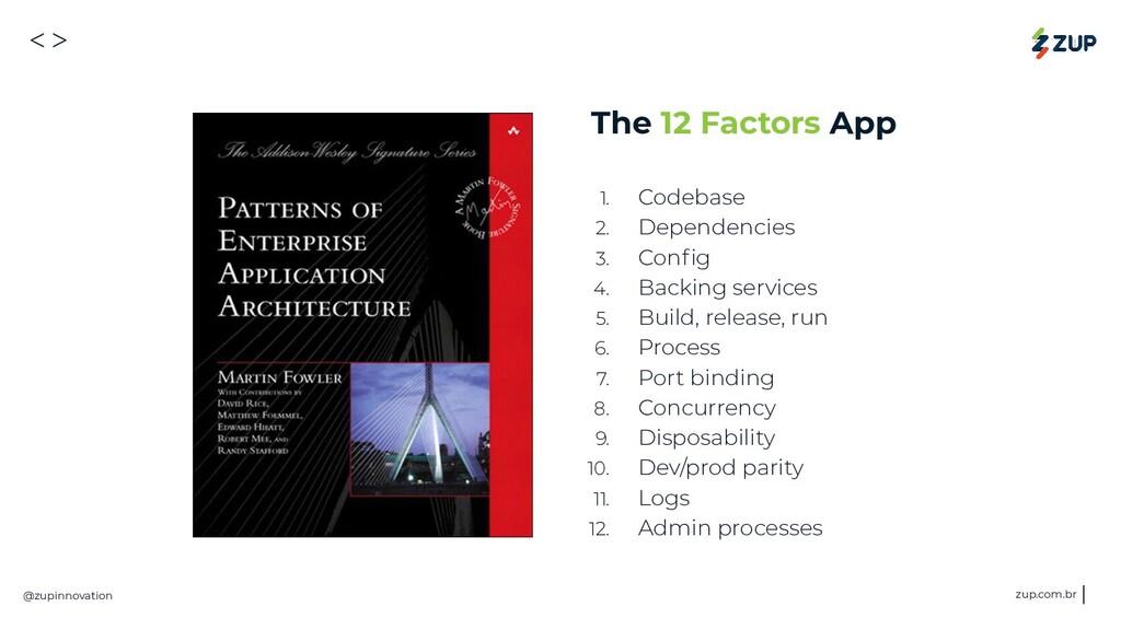 <> @zupinnovation zup.com.br The 12 Factors App...