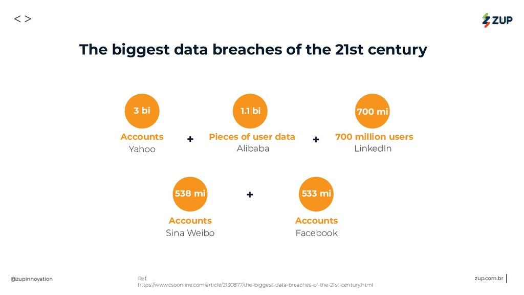 <> @zupinnovation zup.com.br The biggest data b...
