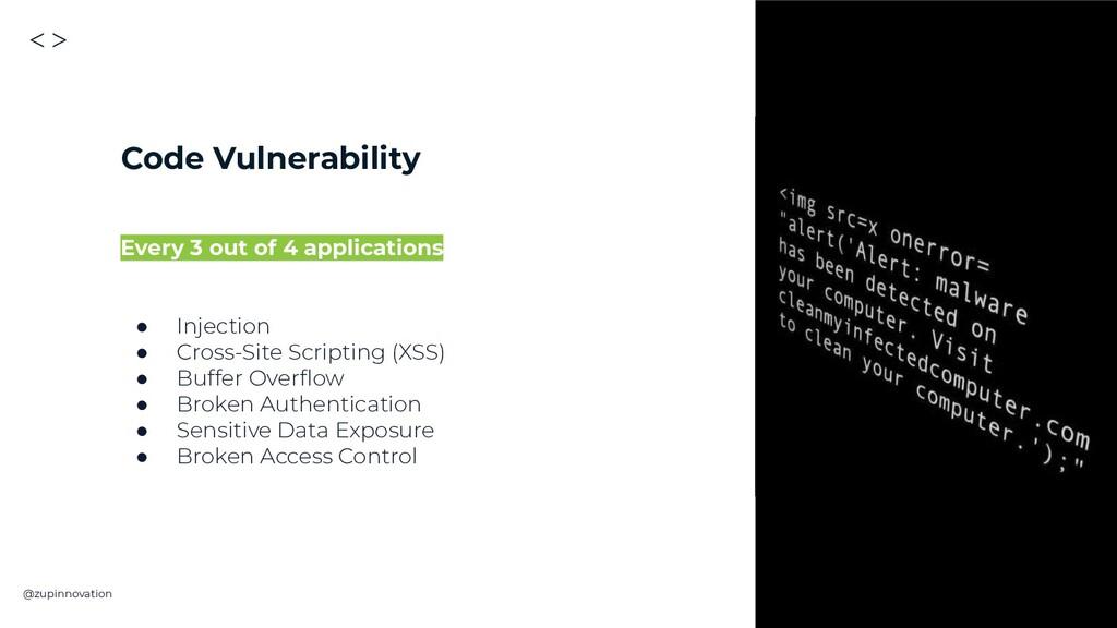 <> @zupinnovation zup.com.br Code Vulnerability...