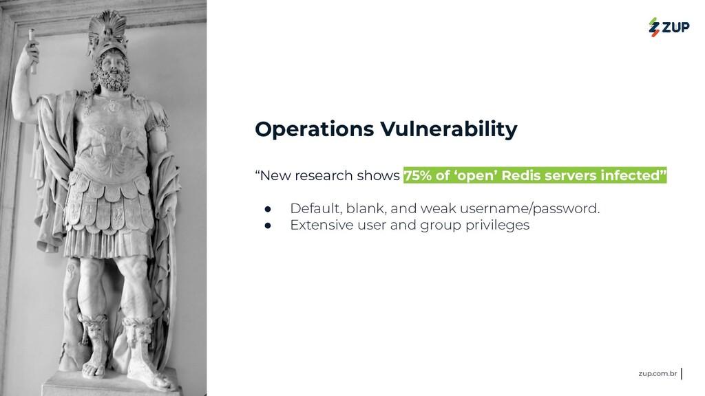 <> @zupinnovation zup.com.br Operations Vulnera...