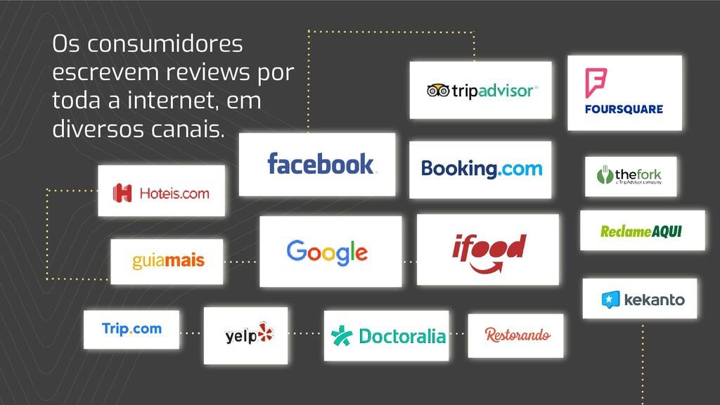 Os consumidores escrevem reviews por toda a int...