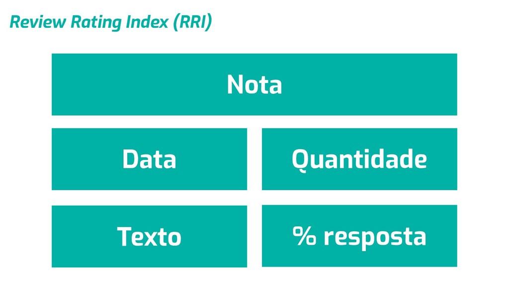 Data Texto Quantidade % resposta Review Rating ...