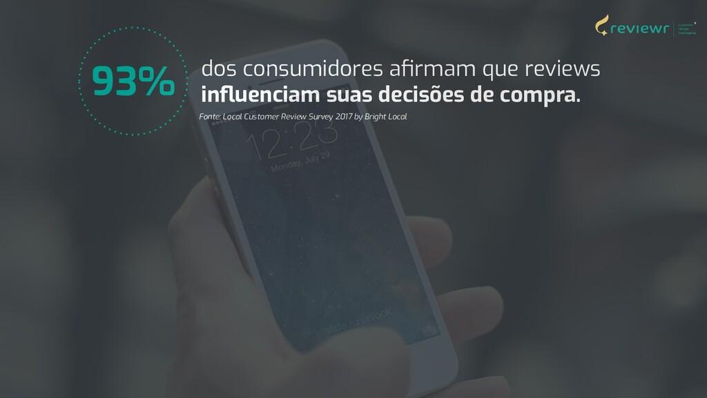 dos consumidores afirmam que reviews influenciam ...