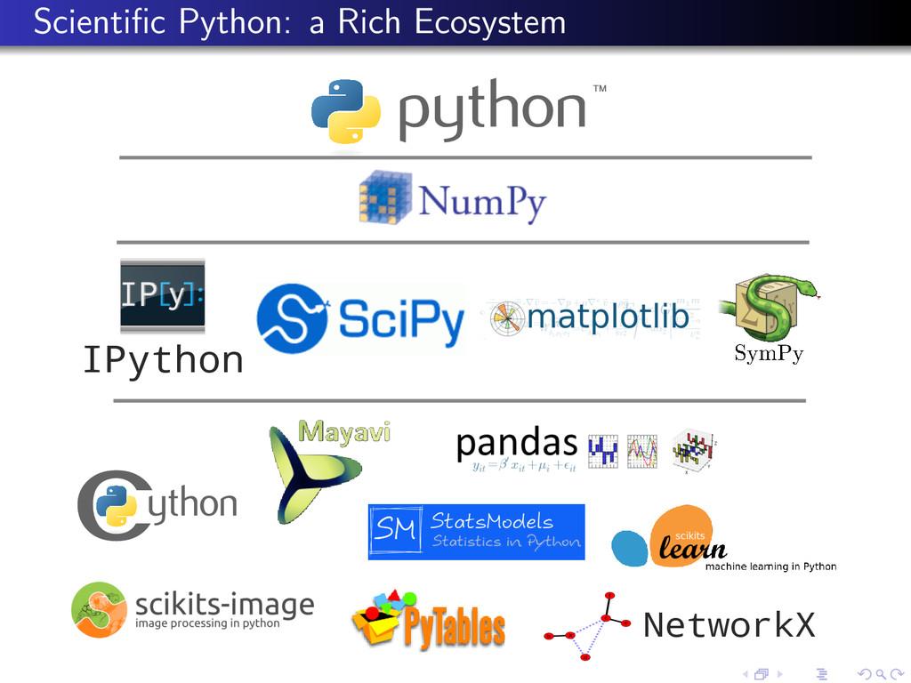 Scientific Python: a Rich Ecosystem IPython Netw...