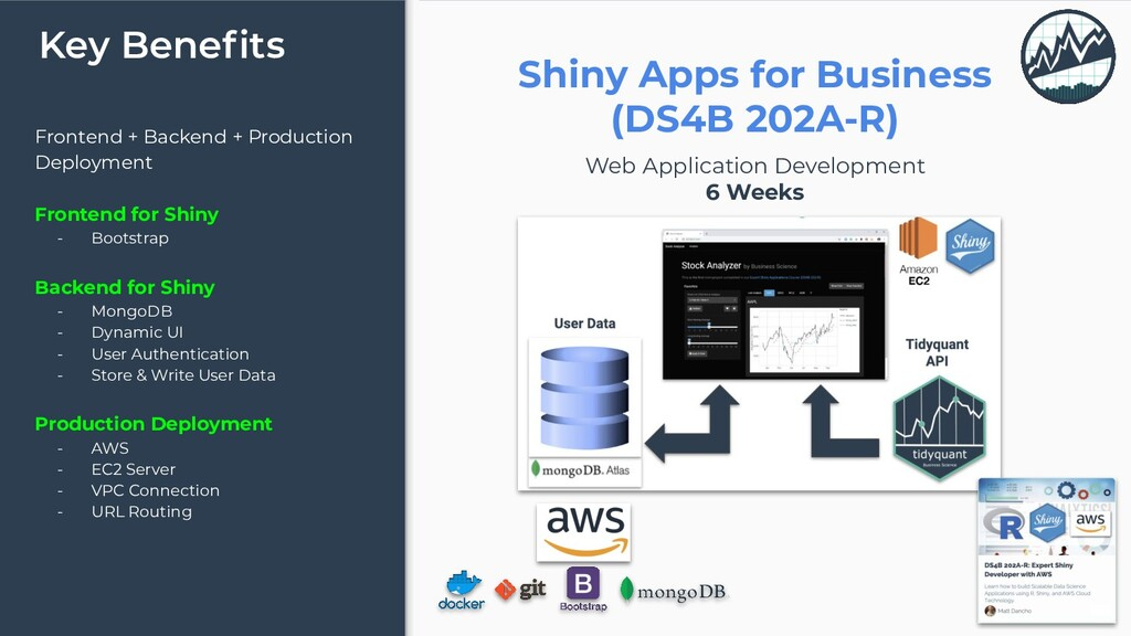 Key Benefits Frontend + Backend + Production Dep...