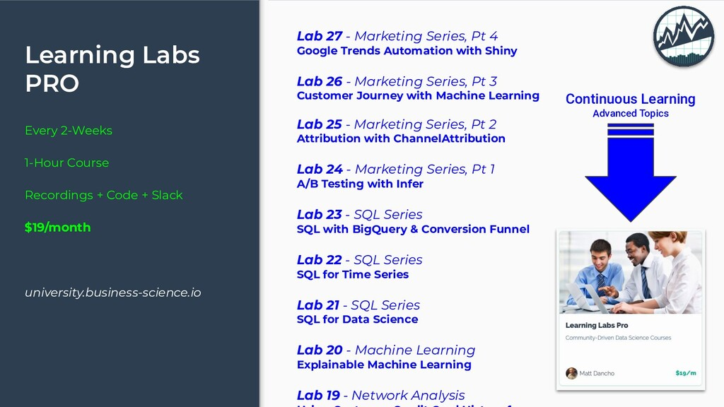 Learning Labs PRO Every 2-Weeks 1-Hour Course R...