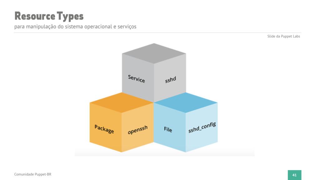 Resource Types para manipulação do sistema oper...