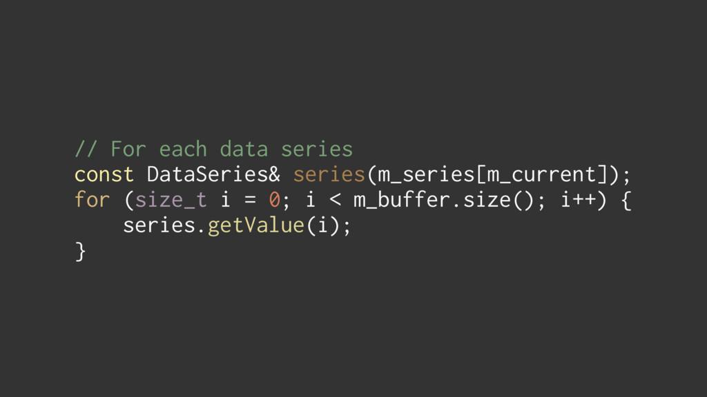 // For each data series const DataSeries& seri...