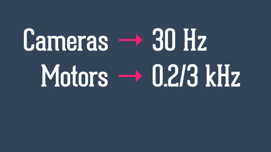 Cameras → 30 Hz Motors → 0.2/3 kHz