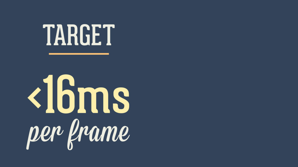 <16ms per frame TARGET