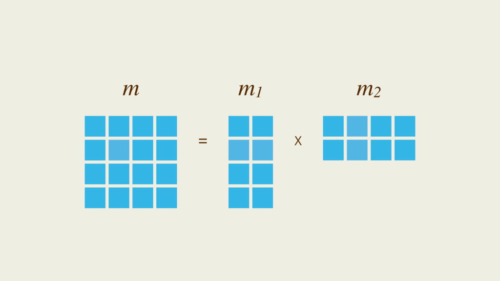 X = m m1 m2