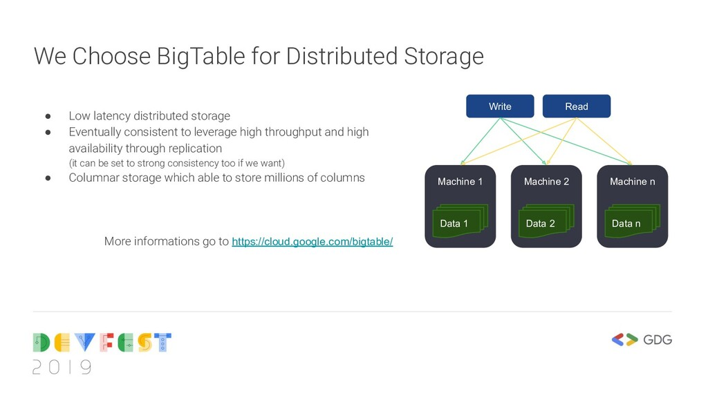 We Choose BigTable for Distributed Storage ● Lo...