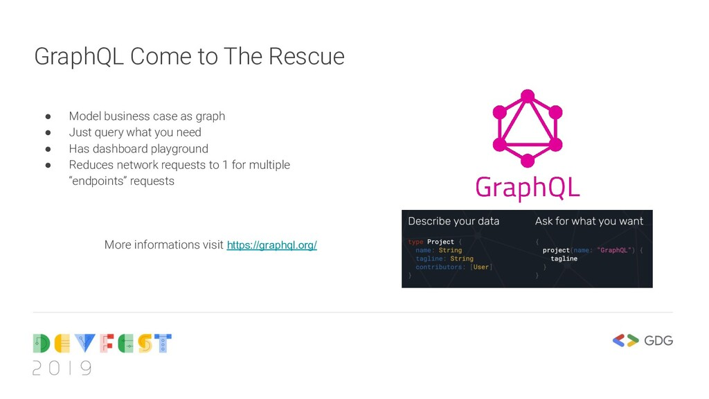 GraphQL Come to The Rescue ● Model business cas...