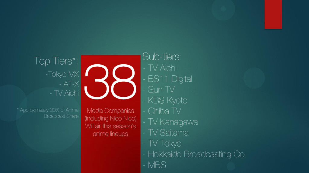 38 Media Companies (including Nico Nico) Will a...