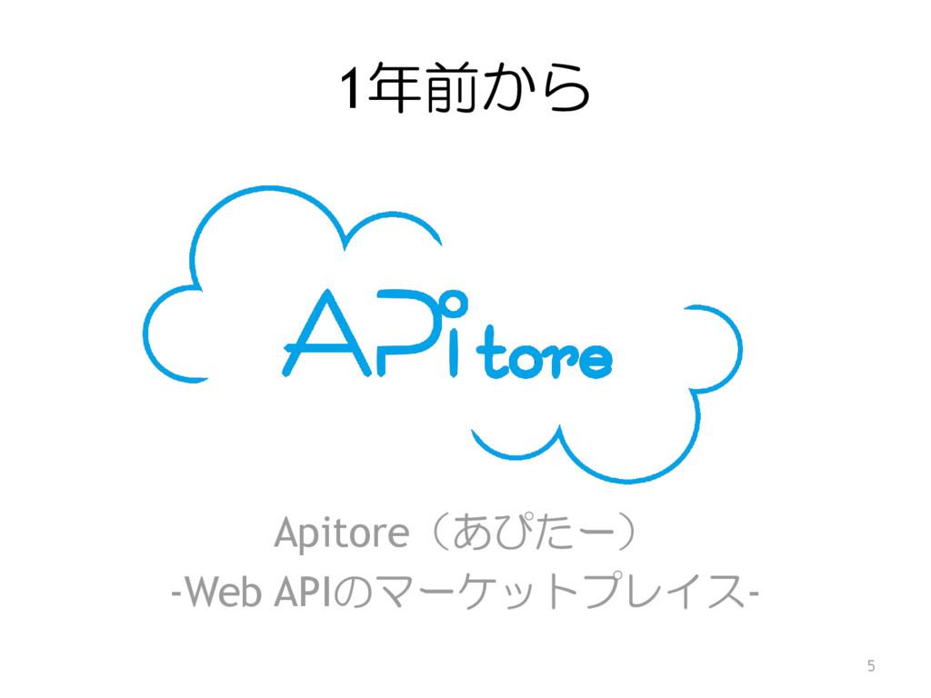 Apitore(あぴたー) -Web APIのマーケットプレイス- 5 1年前から