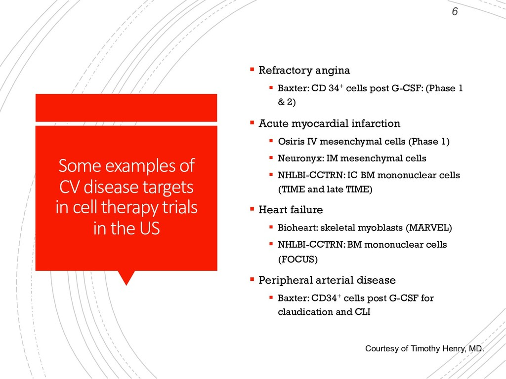 6 Some examples of CV disease targets in cell t...