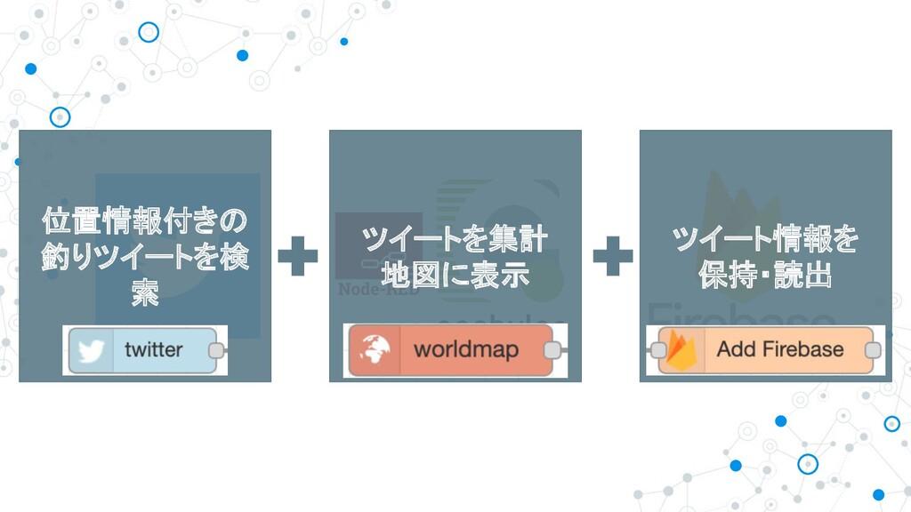 ツイートを集計 地図に表示 位置情報付きの 釣りツイートを検 索 ツイート情報を 保持・読出